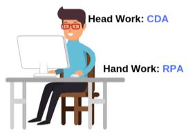 RPA handwork and CDA headwork image-1